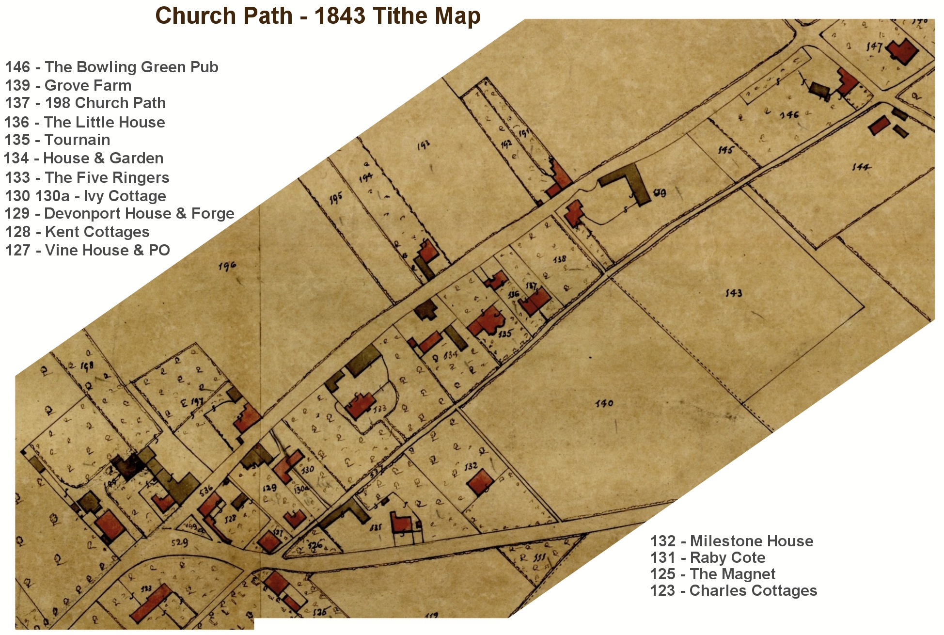 Tithe%20study%20area%20annotated.jpg